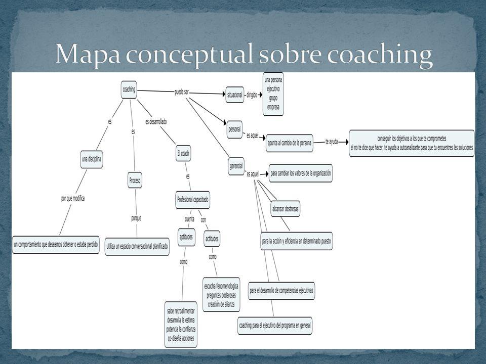 Responda las siguientes preguntas: 1. ¿Qué es el coaching? 2. ¿Qué es coach? 3. ¿Quiénes necesitan coaching?