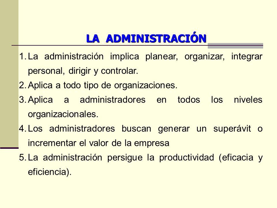 FUNCIONES DE LA ADMINISTRACIÓN Planeamiento Selección de misiones y objetivos Organización Establecimiento de una estructura intencionada de los papeles de los individuos.