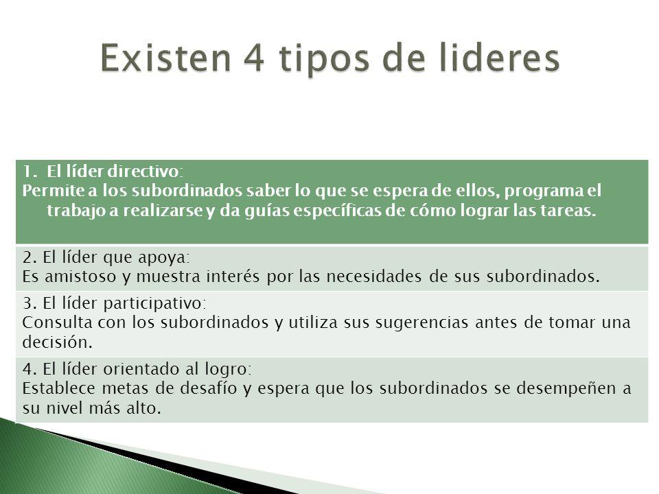 1.El líder directivo: Permite a los subordinados saber lo que se espera de ellos, programa el trabajo a realizarse y da guías específicas de cómo logr