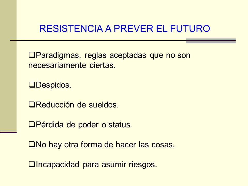 RESISTENCIA A PREVER EL FUTURO Paradigmas, reglas aceptadas que no son necesariamente ciertas. Despidos. Reducción de sueldos. Pérdida de poder o stat