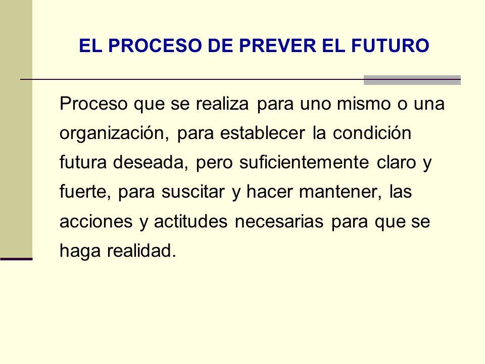 Proceso que se realiza para uno mismo o una organización, para establecer la condición futura deseada, pero suficientemente claro y fuerte, para susci