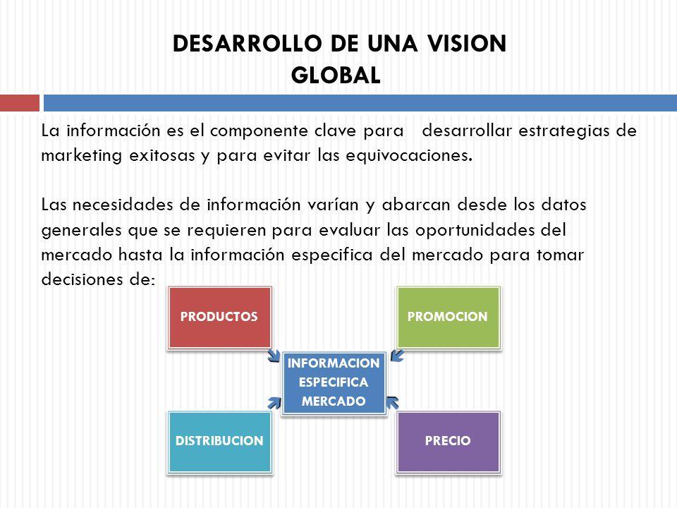 La información es el componente clave para desarrollar estrategias de marketing exitosas y para evitar las equivocaciones. Las necesidades de informac