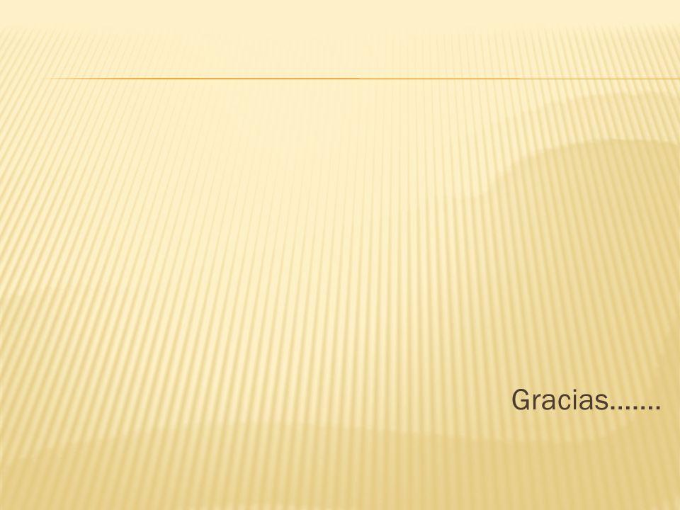 Gracias…….