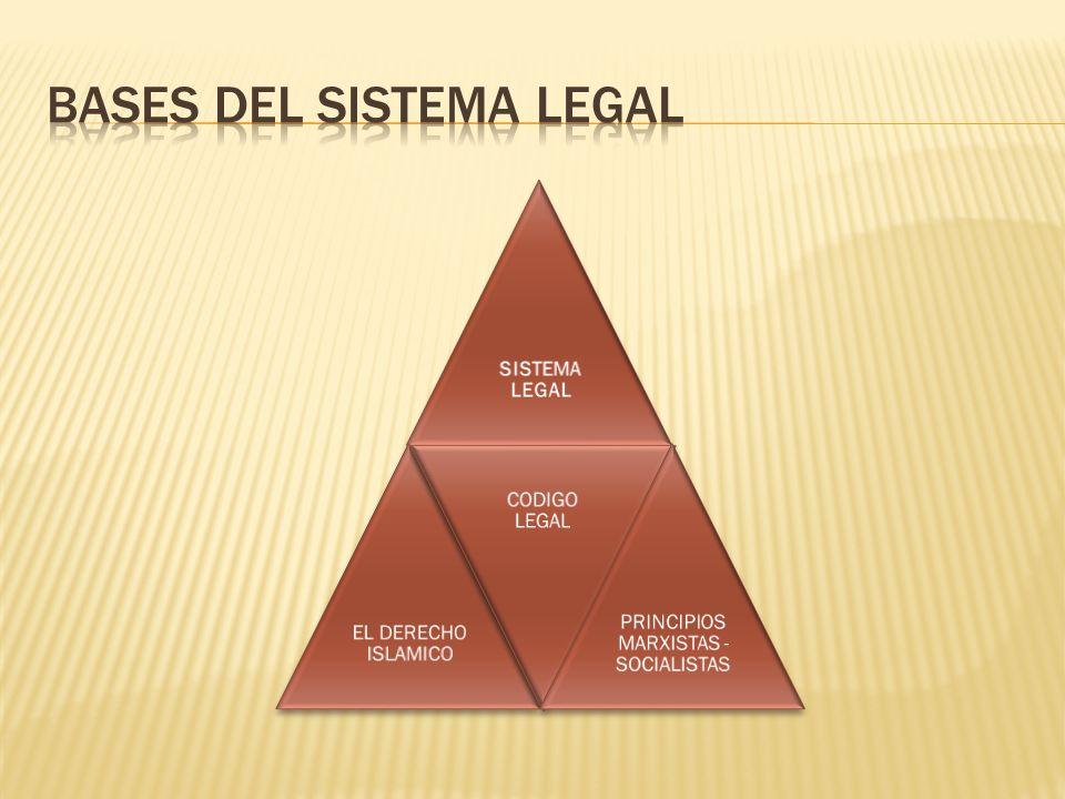 SISTEMA LEGAL EL DERECHO ISLAMICO CODIGO LEGAL PRINCIPIOS MARXISTAS - SOCIALISTAS
