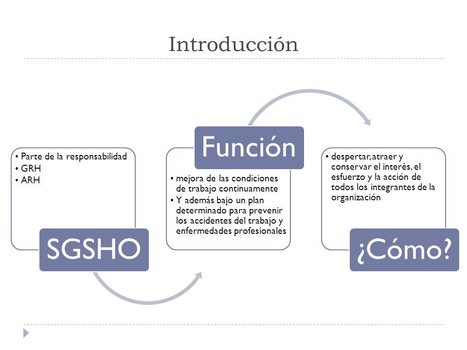Introducción Parte de la responsabilidad GRH ARH SGSHO mejora de las condiciones de trabajo continuamente Y además bajo un plan determinado para preve