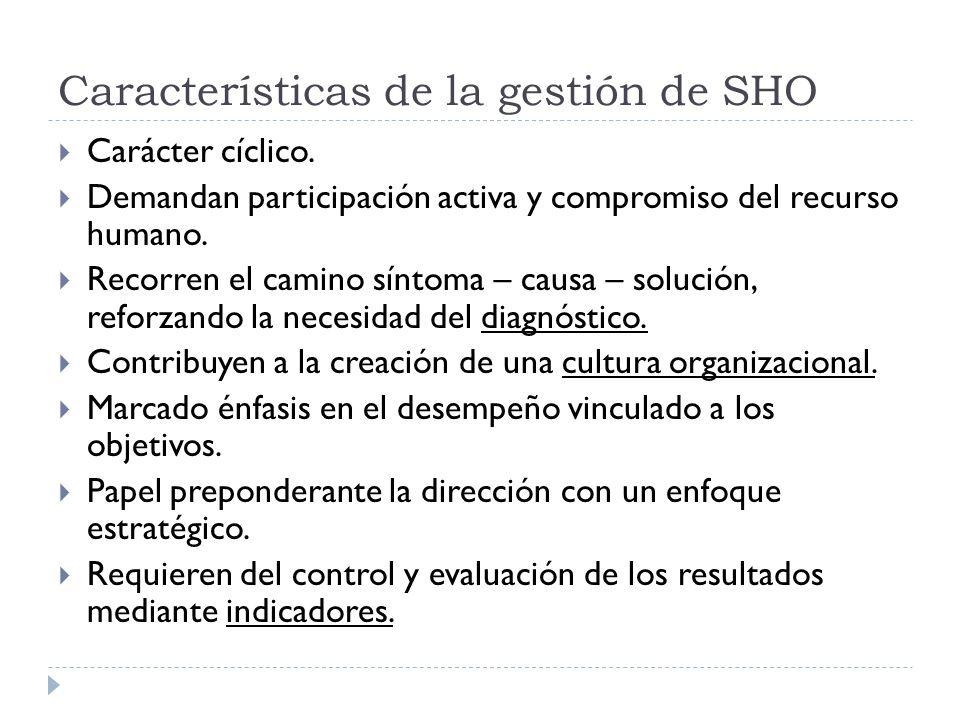 Características de la gestión de SHO Carácter cíclico. Demandan participación activa y compromiso del recurso humano. Recorren el camino síntoma – cau