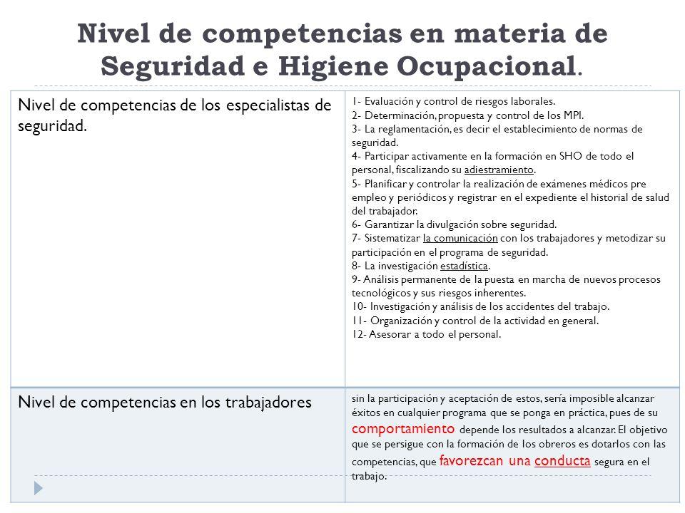 Nivel de competencias en materia de Seguridad e Higiene Ocupacional. Nivel de competencias de los especialistas de seguridad. 1- Evaluación y control