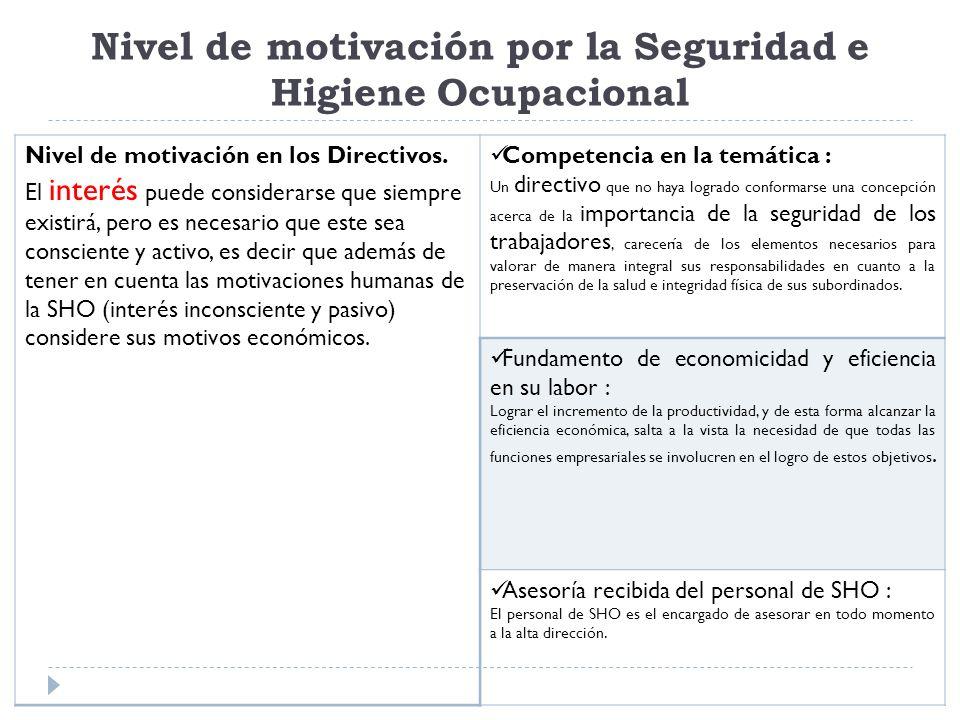 Nivel de motivación por la Seguridad e Higiene Ocupacional Nivel de motivación en los Directivos. El interés puede considerarse que siempre existirá,