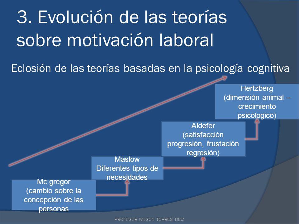 3. Evolución de las teorías sobre motivación laboral Maslow Diferentes tipos de necesidades Eclosión de las teorías basadas en la psicología cognitiva
