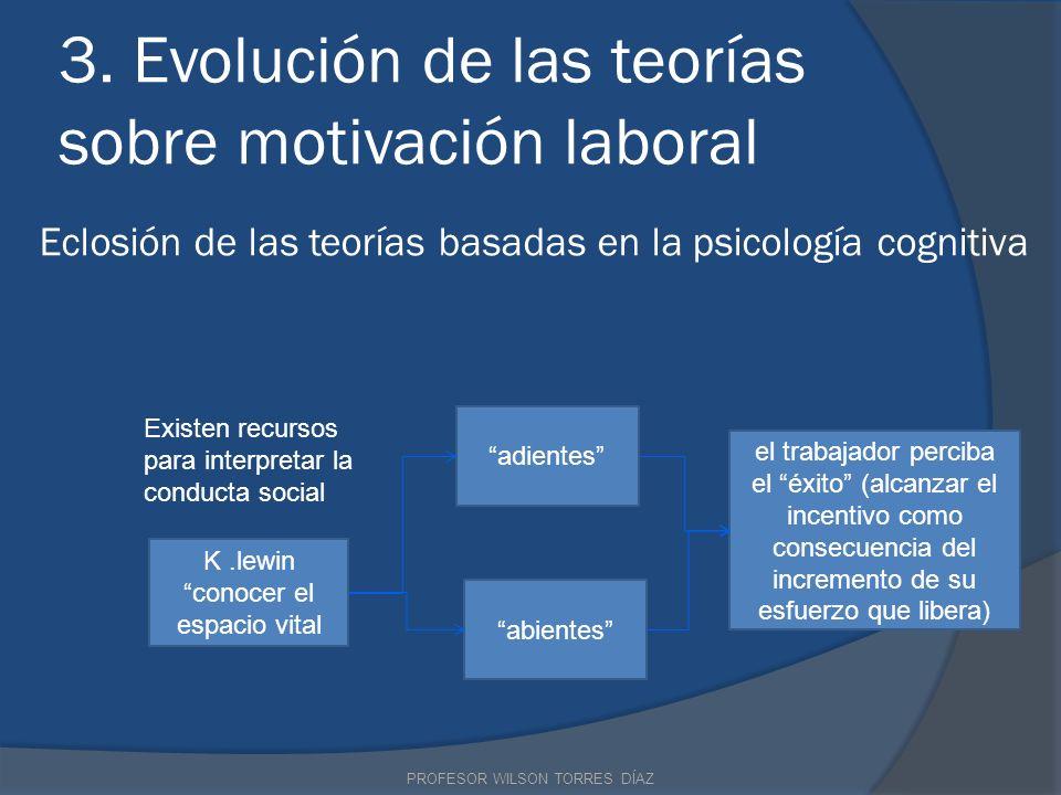 PROFESOR WILSON TORRES DÍAZ 3. Evolución de las teorías sobre motivación laboral Eclosión de las teorías basadas en la psicología cognitiva K.lewin co