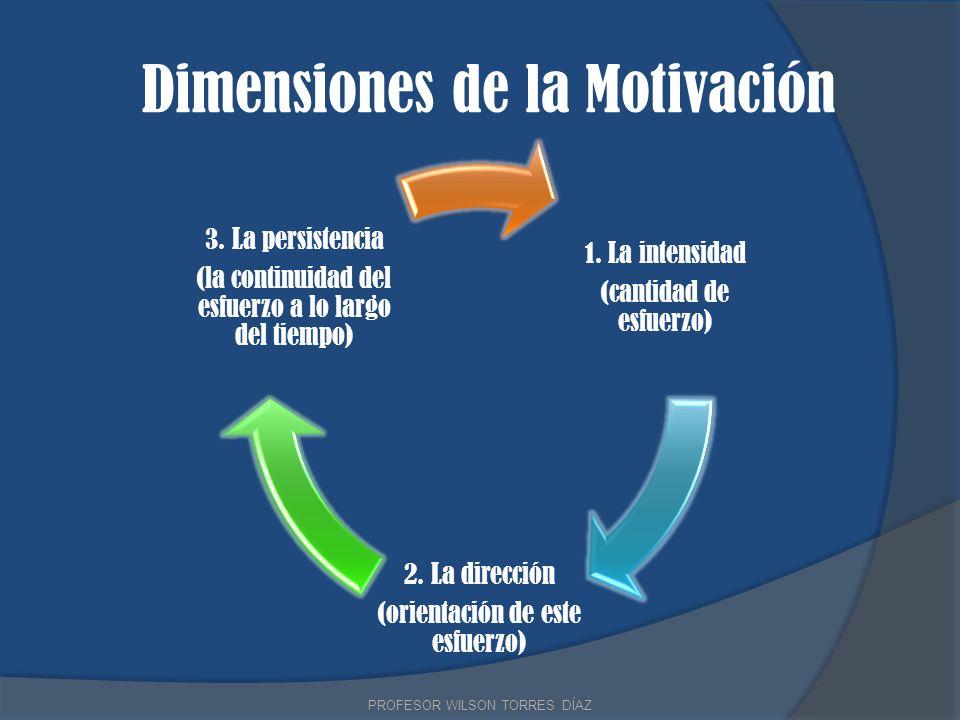 Dimensiones de la Motivación 1. La intensidad (cantidad de esfuerzo) 2. La dirección (orientación de este esfuerzo) 3. La persistencia (la continuidad