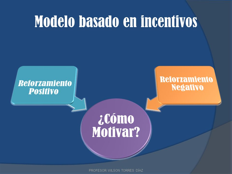Modelo basado en incentivos PROFESOR WILSON TORRES DÍAZ