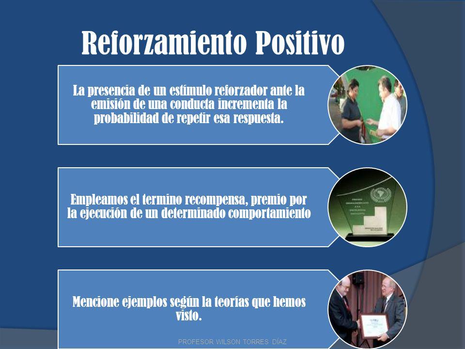 Reforzamiento Positivo La presencia de un estímulo reforzador ante la emisión de una conducta incrementa la probabilidad de repetir esa respuesta. Emp