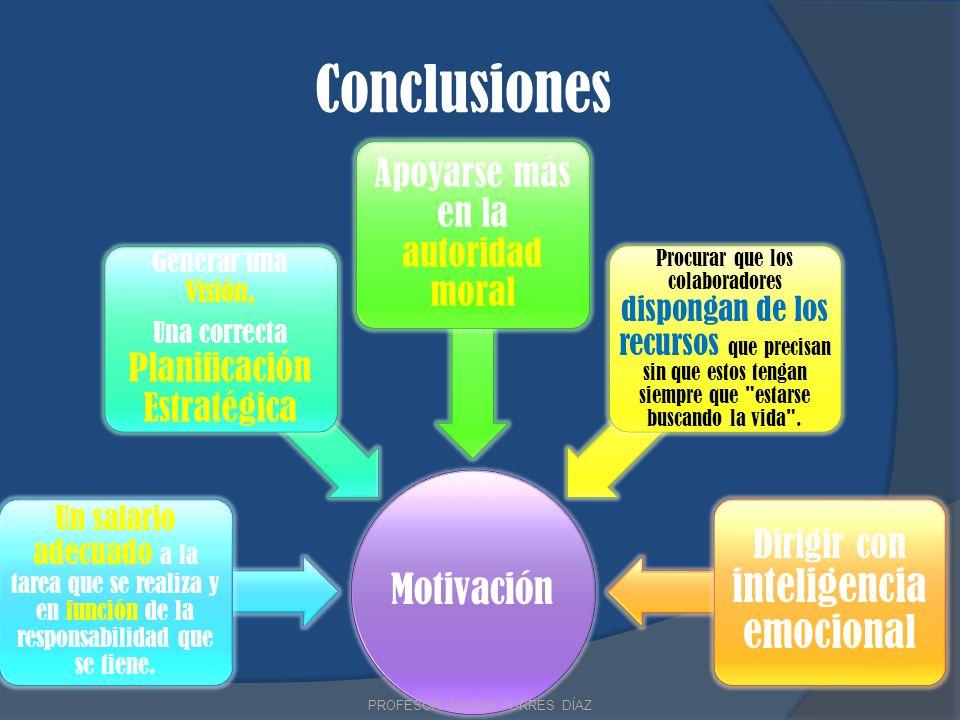 Conclusiones Motivación Un salario adecuado a la tarea que se realiza y en función de la responsabilidad que se tiene. Generar una Visión, Una correct
