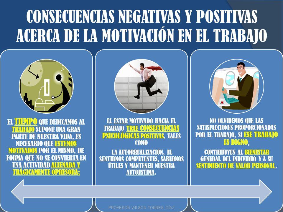 Conclusiones ¿TOMAR CON FRECUENCIA LA TEMPERATURA sobre LA MOTIVACIÓN DE NUESTROS COLABORADORES.