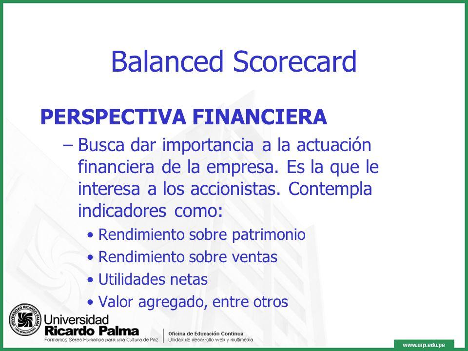 CLIENTES FINANCIERA PROCESOS INTERNOS CRECIMIENTO Y DESARROLLO Utilidad neta / patrimonio Cobertura de servicio Continuidad del servicio Satisfacción