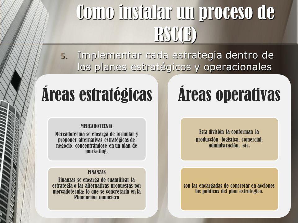 5. Implementar cada estrategia dentro de los planes estratégicos y operacionales Como instalar un proceso de RSC(E) Áreas estratégicas MERCADOTECNIA M