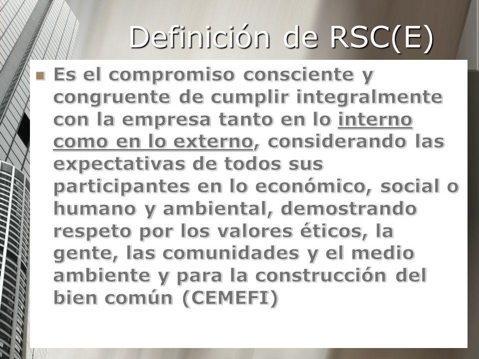 Tipos de Responsabilidad social en las organizaciones 1.