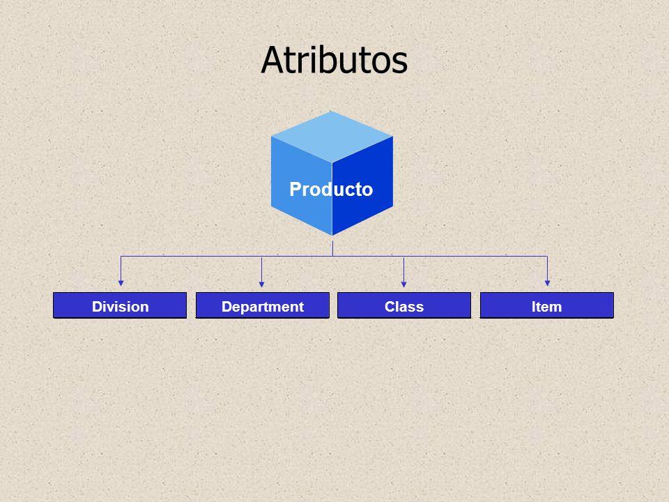Atributos Geography Producto DivisionDepartmentClassItem