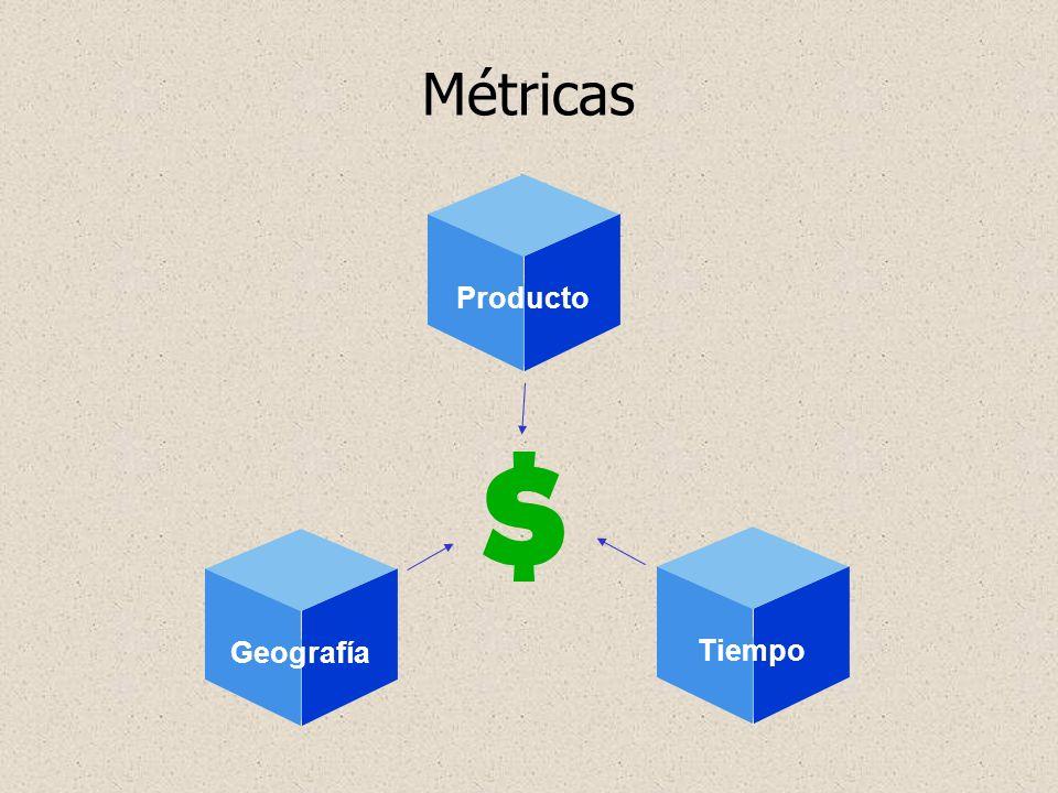Métricas Geography Producto Geography Geografía Geography Tiempo