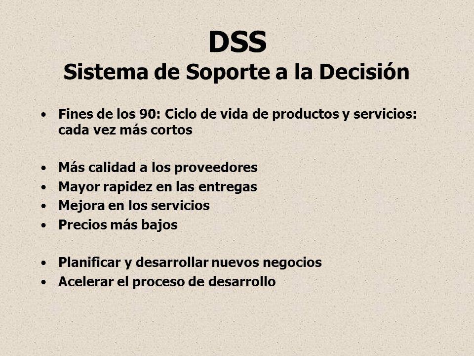 DSS Sistema de Soporte a la Decisión Fines de los 90: Ciclo de vida de productos y servicios: cada vez más cortos Más calidad a los proveedores Mayor