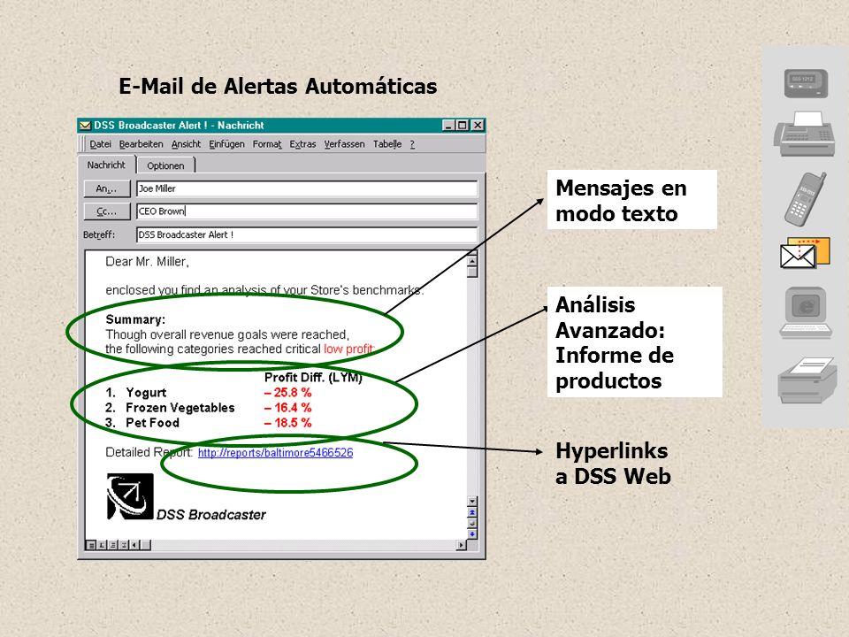 Mensajes en modo texto Hyperlinks a DSS Web Análisis Avanzado: Informe de productos E-Mail de Alertas Automáticas