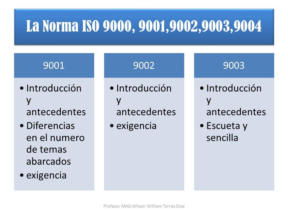9001 Introducción y antecedentes Diferencias en el numero de temas abarcados exigencia 9002 Introducción y antecedentes exigencia 9003 Introducción y