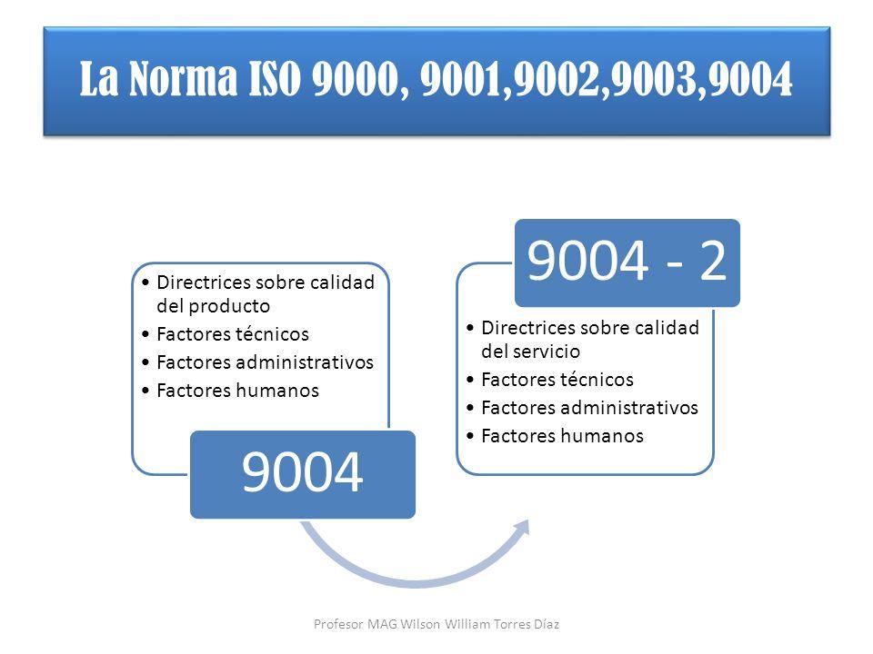 Directrices sobre calidad del producto Factores técnicos Factores administrativos Factores humanos 9004 Directrices sobre calidad del servicio Factore