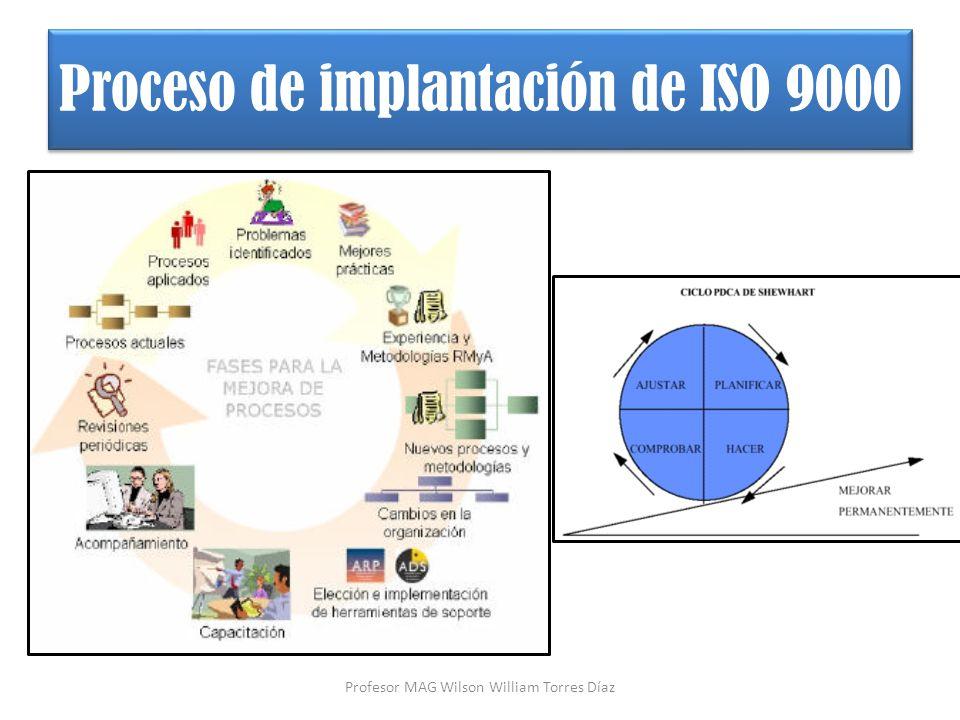 Proceso de implantación de ISO 9000 Profesor MAG Wilson William Torres Díaz