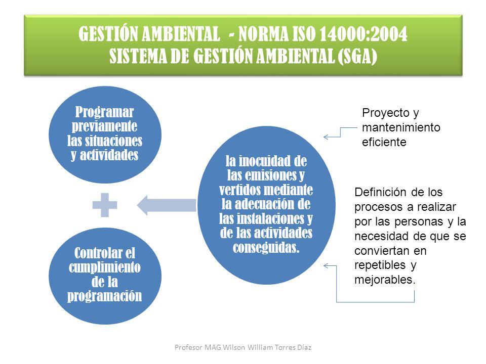 Programar previamente las situaciones y actividades Controlar el cumplimiento de la programación la inocuidad de las emisiones y vertidos mediante la