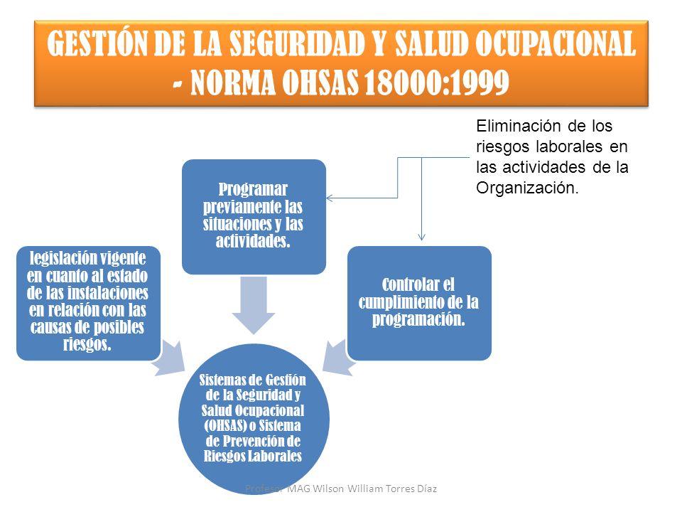 Sistemas de Gestión de la Seguridad y Salud Ocupacional (OHSAS) o Sistema de Prevención de Riesgos Laborales legislación vigente en cuanto al estado d