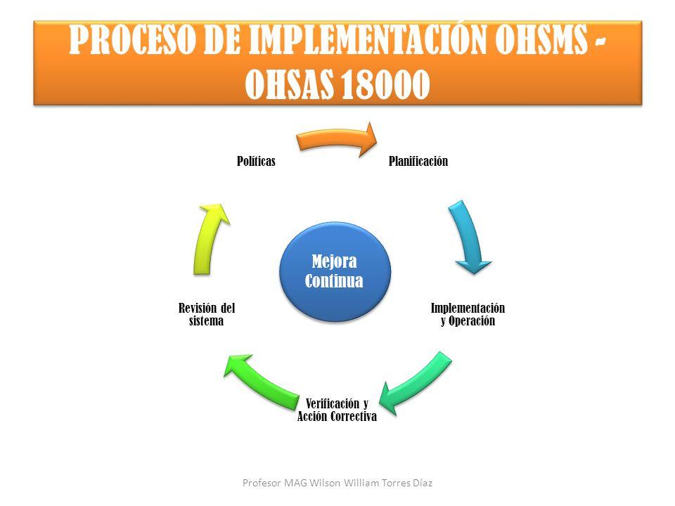 PROCESO DE IMPLEMENTACIÓN OHSMS - OHSAS 18000 Planificación Implementación y Operación Verificación y Acción Correctiva Revisión del sistema Políticas