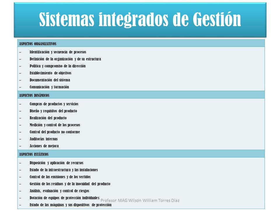 Sistemas integrados de Gestión ASPECTOS ORGANIZATIVOS – Identificación y secuencia de procesos – Definición de la organización y de su estructura – Po