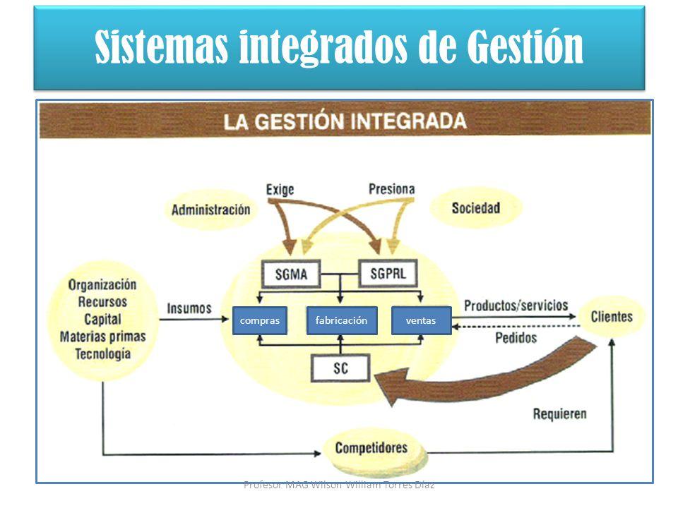 Sistemas integrados de Gestión comprasfabricaciónventas Profesor MAG Wilson William Torres Díaz