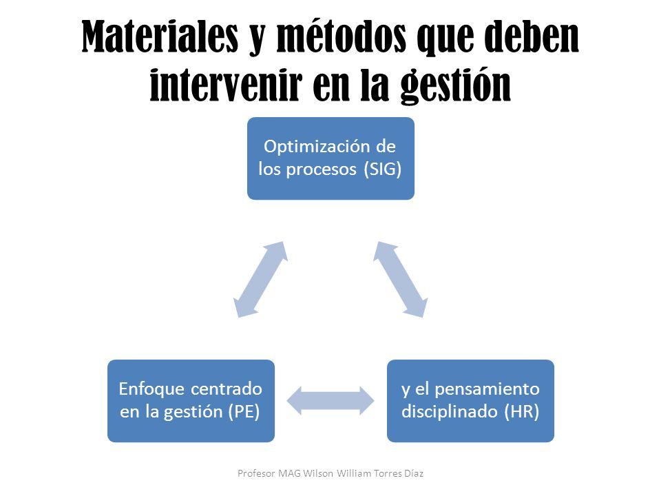 Materiales y métodos que deben intervenir en la gestión Profesor MAG Wilson William Torres Díaz Optimización de los procesos (SIG) y el pensamiento di