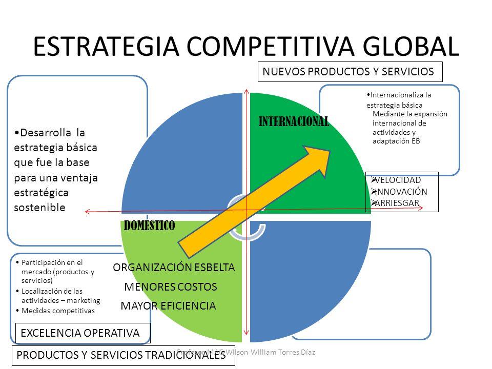 ESTRATEGIA COMPETITIVA GLOBAL Desarrolla la estrategia básica que fue la base para una ventaja estratégica sostenible Internacionaliza la estrategia b
