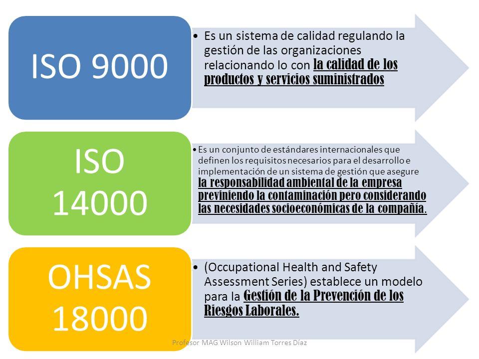 Es un sistema de calidad regulando la gestión de las organizaciones relacionando lo con la calidad de los productos y servicios suministrados ISO 9000