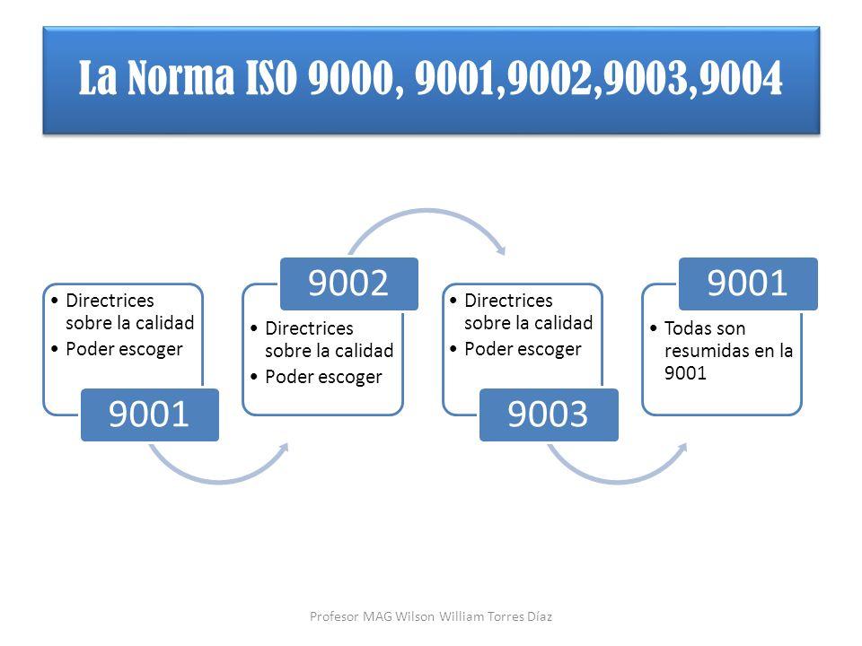 Directrices sobre la calidad Poder escoger 9001 Directrices sobre la calidad Poder escoger 9002 Directrices sobre la calidad Poder escoger 9003 Todas