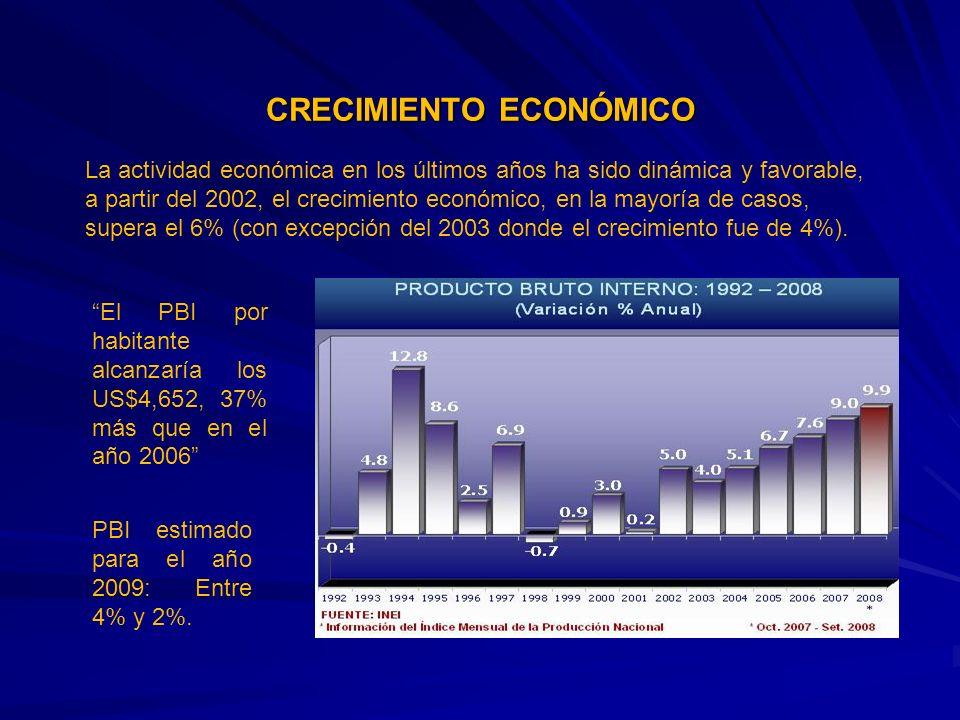 CRECIMIENTO ECONÓMICO La actividad económica en los últimos años ha sido dinámica y favorable, a partir del 2002, el crecimiento económico, en la mayo