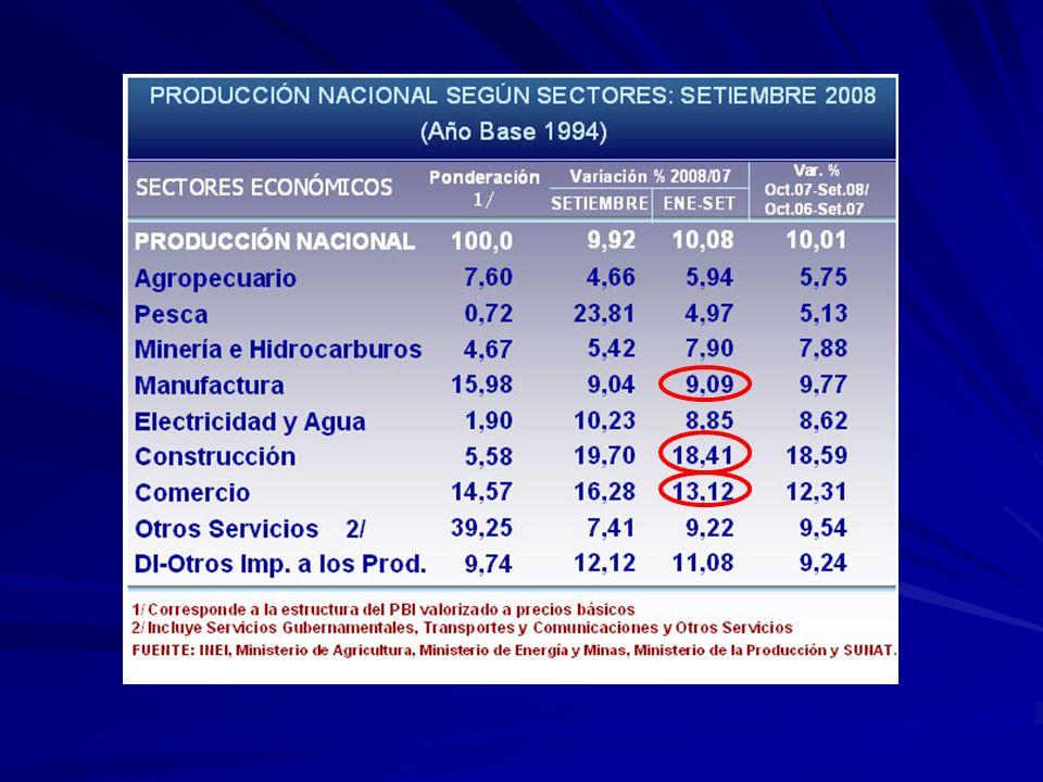 Standard & Poors Bb Bbb- Fitch Ratings Bb Moody´S ba3 ba1 Standard & Poors Fitch Ratings Bbb- Moody´S Perú es, cada vez más, un país con atractivo en el tema de inversiones.