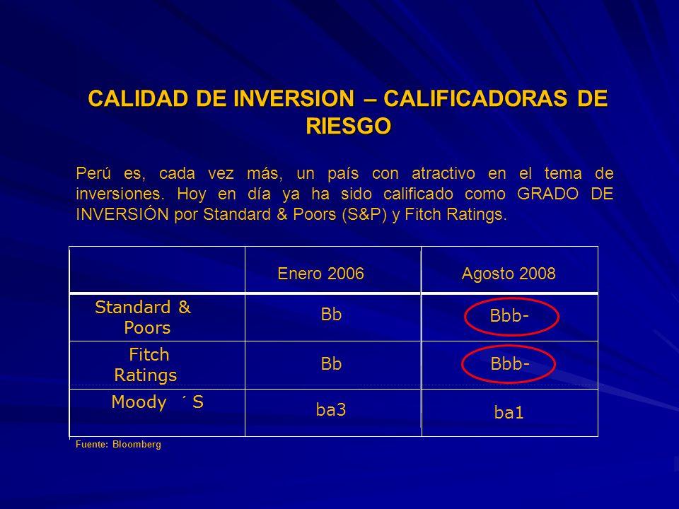 Standard & Poors Bb Bbb- Fitch Ratings Bb Moody´S ba3 ba1 Standard & Poors Fitch Ratings Bbb- Moody´S Perú es, cada vez más, un país con atractivo en