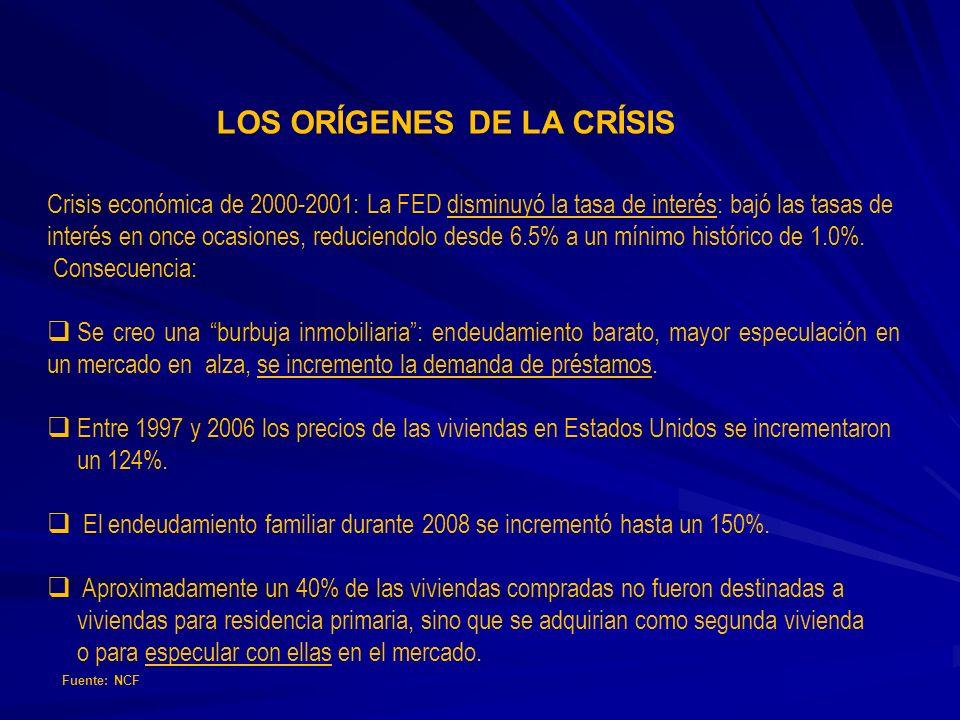 LOS ORÍGENES DE LA CRISIS Los bancos multiplicaron su oferta de préstamos hipotecarios: Fomentaron las llamadas hipotecas subprime , que tenían mucho más riesgo de impago porque se concedían a personas con pocos recursos económicos.