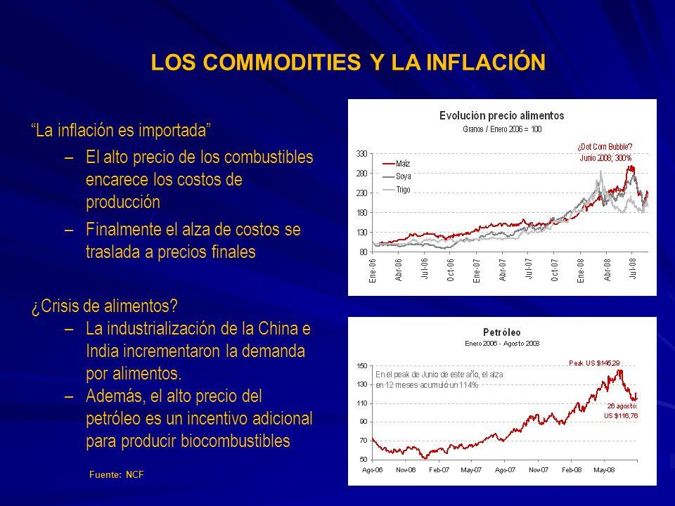 LOS COMMODITIES Y LA INFLACIÓN La inflación es importada –El alto precio de los combustibles encarece los costos de producción –Finalmente el alza de