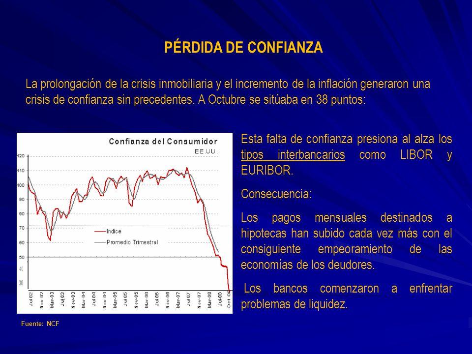 FED: Inyecciones de Liquidez (durante 2008, US$ billones) EE.UU.