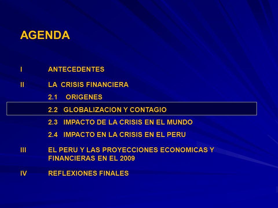 AGENDA IANTECEDENTES IILA CRISIS FINANCIERA 2.1 ORIGENES 2.2 GLOBALIZACION Y CONTAGIO 2.3 IMPACTO DE LA CRISIS EN EL MUNDO 2.4 IMPACTO EN LA CRISIS EN