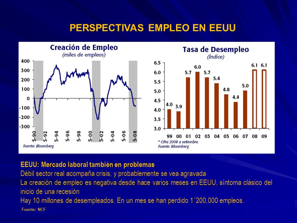 PERSPECTIVAS EMPLEO EN EEUU EEUU: Mercado laboral también en problemas Débil sector real acompaña crisis, y probablemente se vea agravada La creación