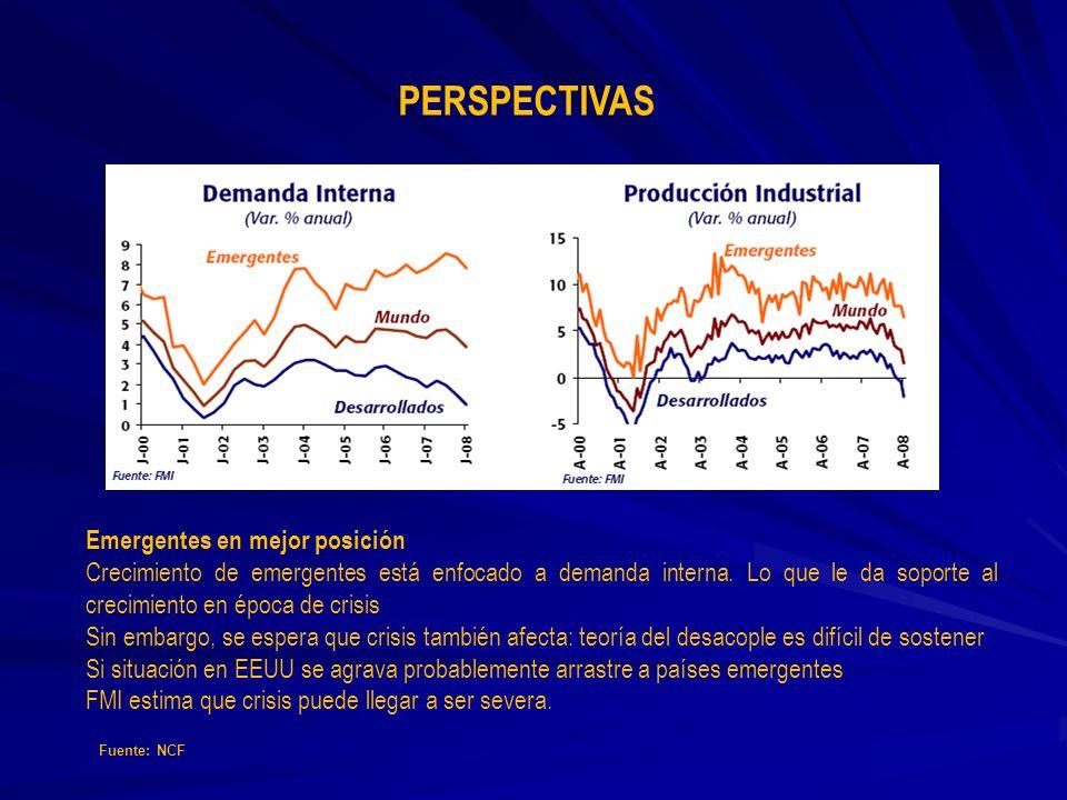 PERSPECTIVAS Emergentes en mejor posición Crecimiento de emergentes está enfocado a demanda interna. Lo que le da soporte al crecimiento en época de c