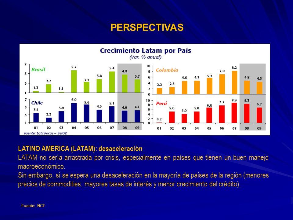 PERSPECTIVAS LATINO AMERICA (LATAM): desaceleración LATAM no sería arrastrada por crisis, especialmente en países que tienen un buen manejo macroeconó