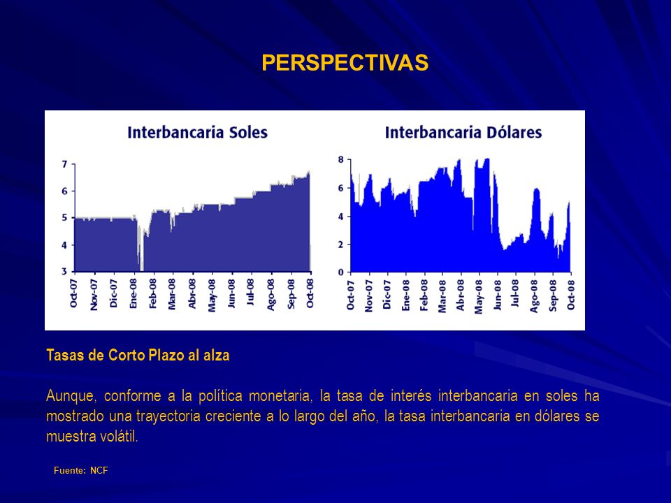 PERSPECTIVAS Tasas de Corto Plazo al alza Aunque, conforme a la política monetaria, la tasa de interés interbancaria en soles ha mostrado una trayecto