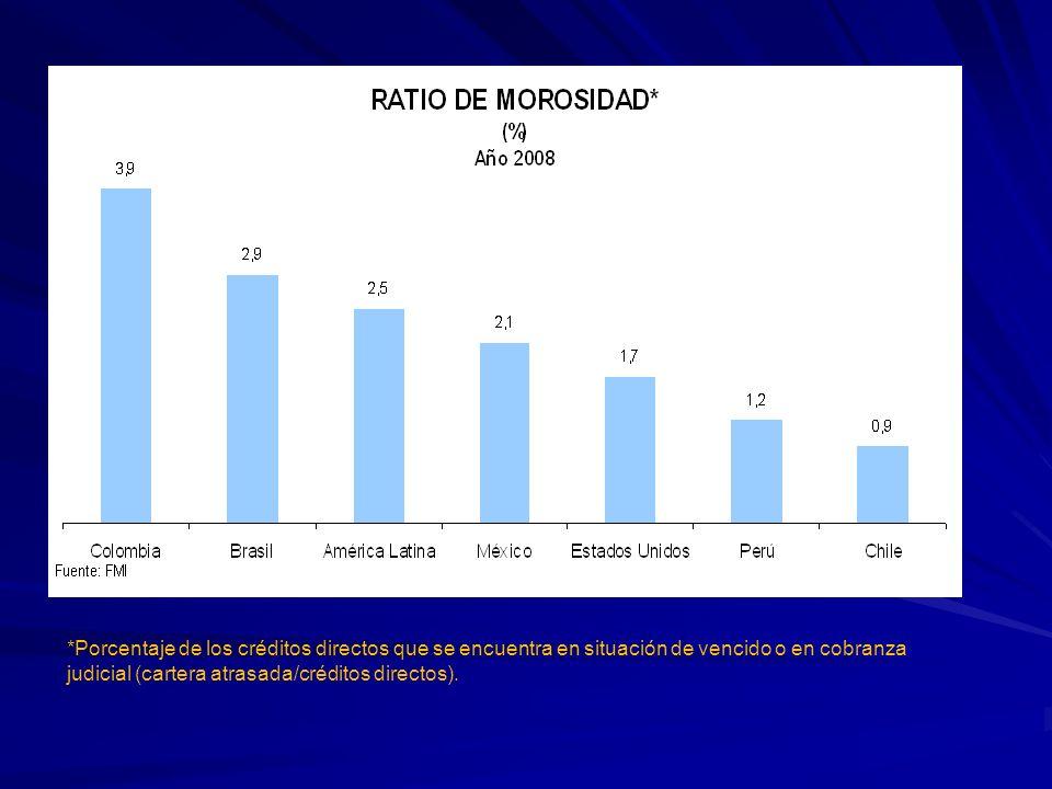 AGENDA IANTECEDENTES IILA CRISIS FINANCIERA 2.1 ORIGENES 2.2 GLOBALIZACION Y GONTAGIO 2.3 IMPACTO DE LA CRISIS EN EL MUNDO 2.4 IMPACTO EN LA CRISIS EN EL PERU IIIEL PERU Y LAS PROYECCIONES ECONOMICAS Y FINANCIERAS EN EL 2009 IV REFLEXIONES FINALES